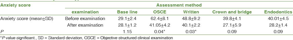 Osce Exam Nursing Examples