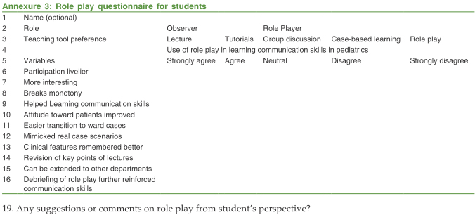 Role play – An effective tool to teach communication skills