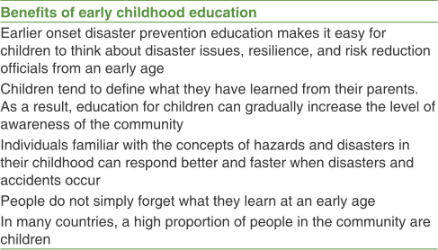 Table 3: Some benefits of early childhood education